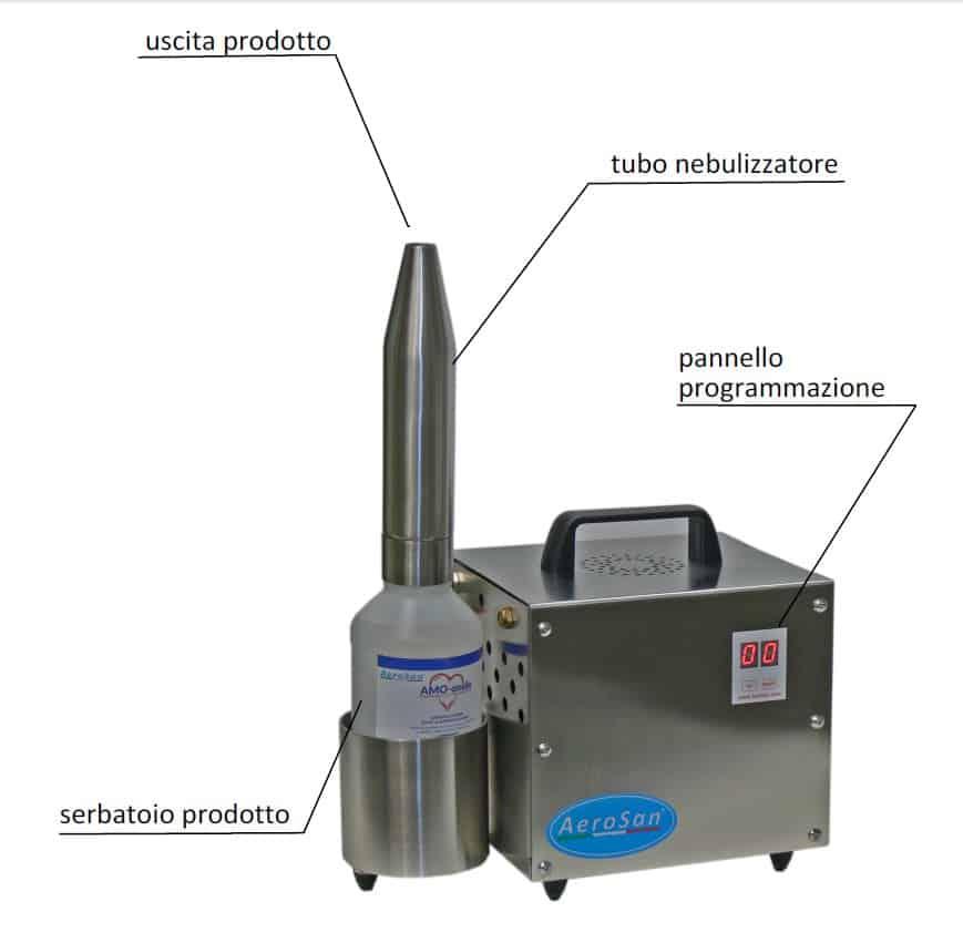 AeroSan 500 Nebulizzatore-Punto Service sanificazione Brescia
