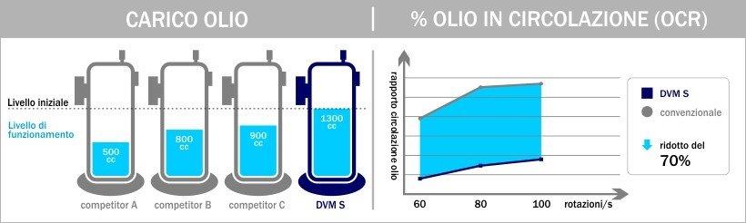 ARIABOX-condizionamento in pompa di calore per grandi superfici.pdf
