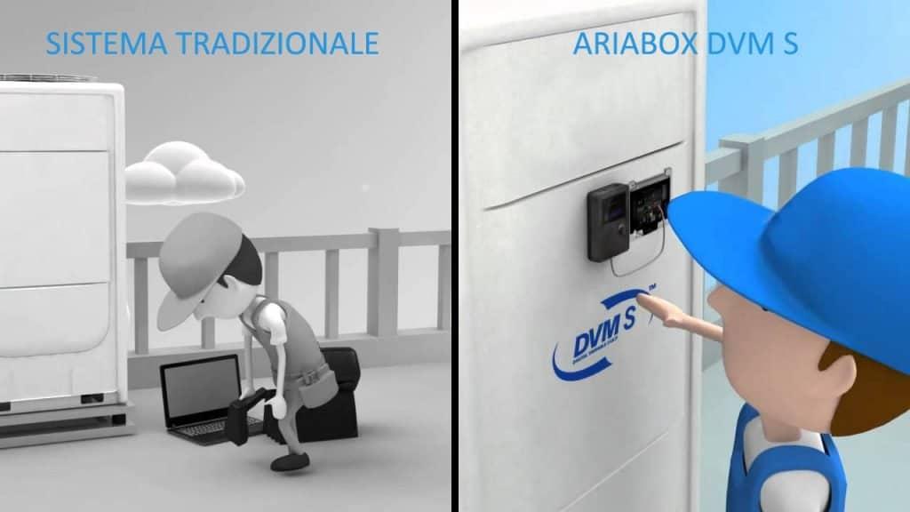 Ariabox-sistema di climatizzazione con gestione semplificata